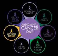 Abdominal Cancer Day - 19th May 2020