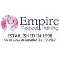 Botulinum Toxin Training - Naples (May 30, 2020)