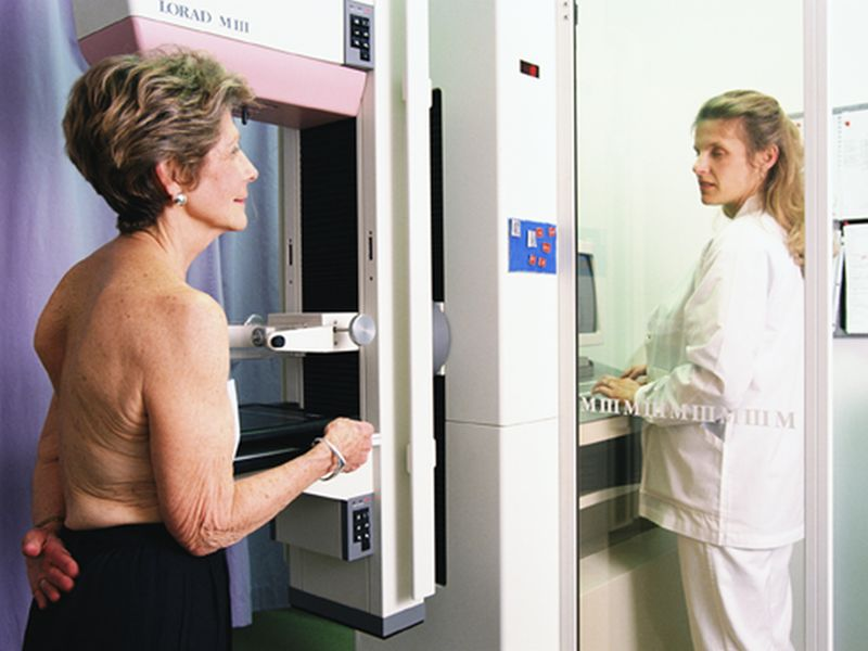 Screening Mammography Up After Cost Sharing Eliminated