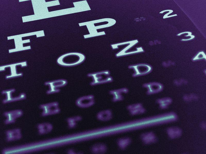 Burden of Visual Impairment Tied to Socioeconomic Indicators