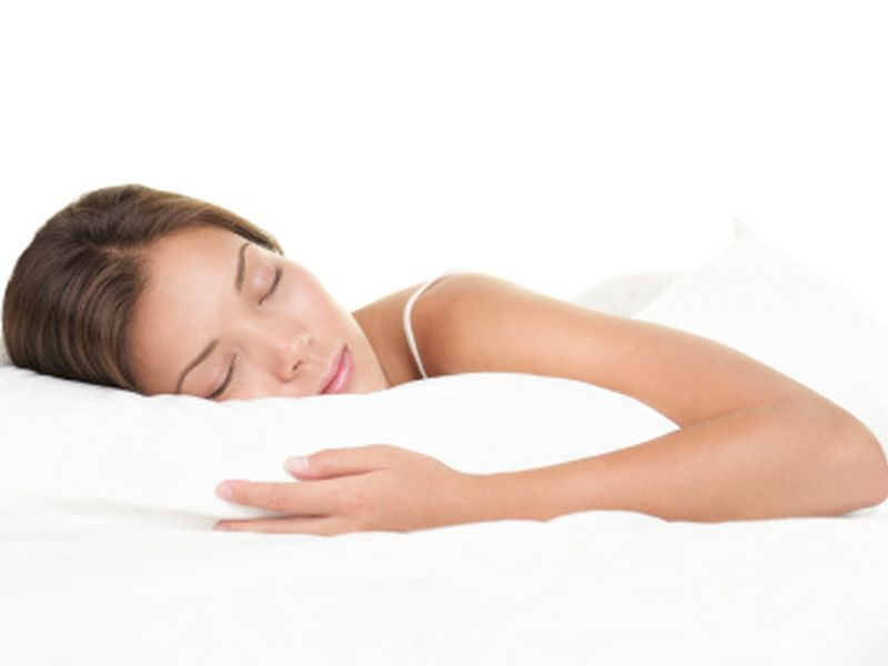 Significant Increase in Sleep Duration Reported for 2003-2016